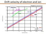 drift velocity of electron and ion
