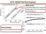 lcp gem performance