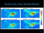 surface so 2 from nested model