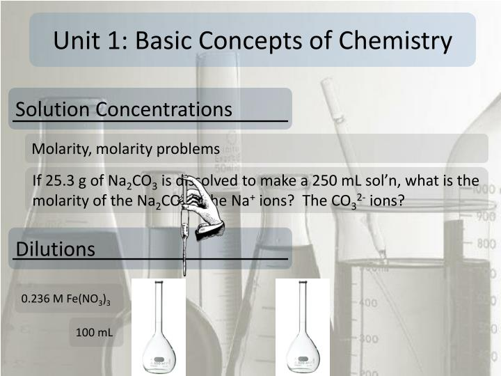 Unit 1: Basic Concepts of Chemistry
