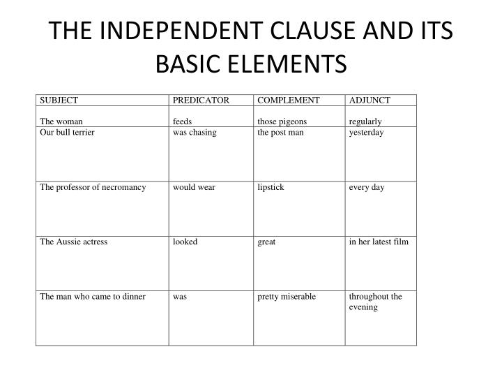 THE INDEPENDENT CLAUSE AND ITS BASIC ELEMENTS