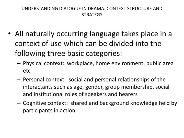 UNDERSTANDING DIALOGUE IN DRAMA: CONTEXT STRUCTURE AND STRATEGY