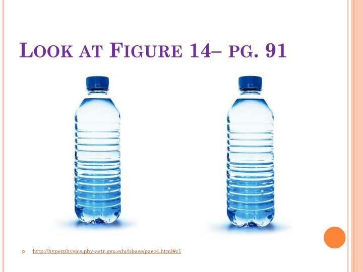 Look at Figure 14– pg. 91