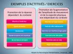 exemples d actitiv s exercices