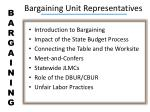 bargaining unit representatives