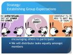 strategy establishing group expectations