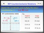 90 counterclockwise rotations2