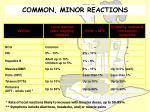 common minor reactions