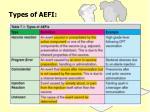 types of aefi