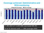 coverage achieved administrative and rca monitoring