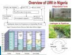 overview of uwi in nigeria