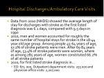 hospital discharges ambulatory care visits