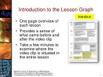 introduction to the lesson graph