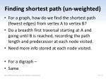 finding shortest path un weighted