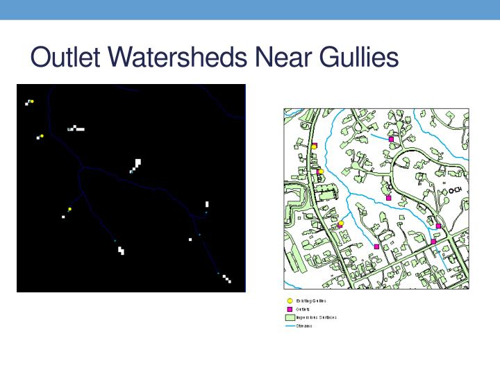 Outlet Watersheds Near Gullies