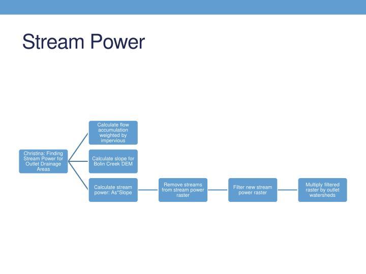 Stream Power