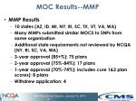 moc results mmp