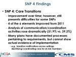 snp 4 findings