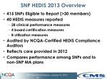 snp hedis 2013 overview
