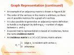 graph representation continued