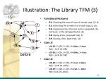 illustration the library tfm 3