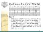 illustration the library tfm 5