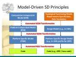 model driven sd principles1