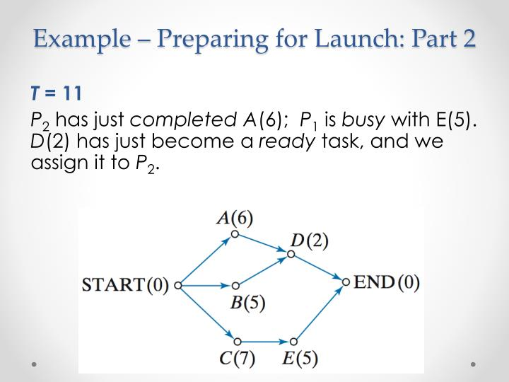 Example – Preparing for Launch: Part 2