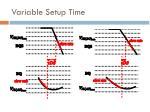 variable setup time1