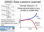 2003 data lessons learned