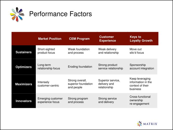 performance factors n.