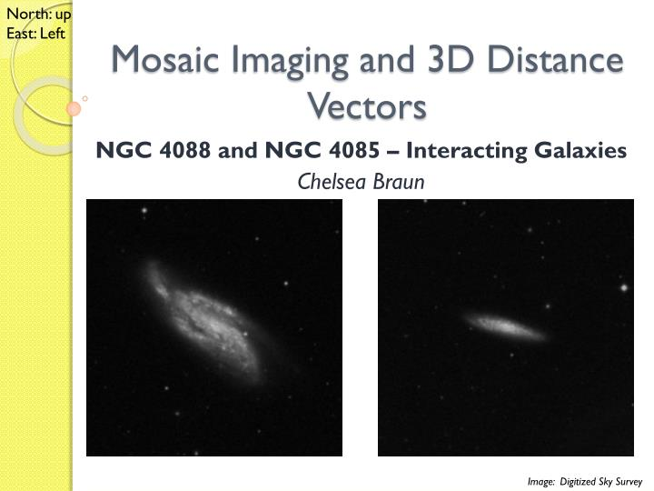 mosaic imaging and 3d distance vectors n.