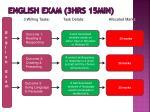 english exam 3hrs 15min