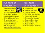 two years of four years college ass of college ba