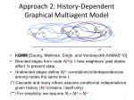 approach 2 history dependent graphical multiagent model
