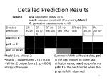 detailed prediction results