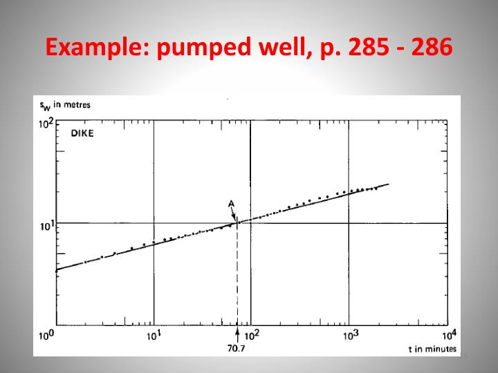 Example: pumped well, p. 285 - 286