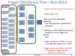 trigger electronics tree run 2011