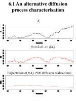 6 1 an alternative diffusion process characterisation