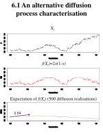 6 1 an alternative diffusion process characterisation1