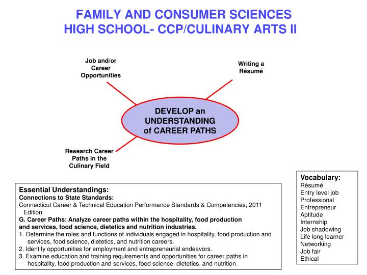 family and consumer sciences high school ccp culinary arts ii n.