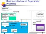 basic architecture of superscaler processor