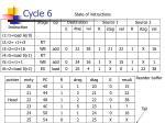 cycle 61