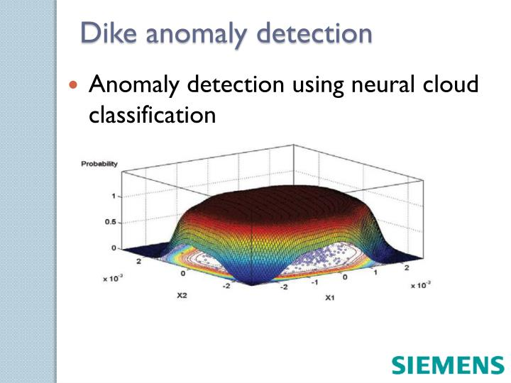 Dike anomaly detection