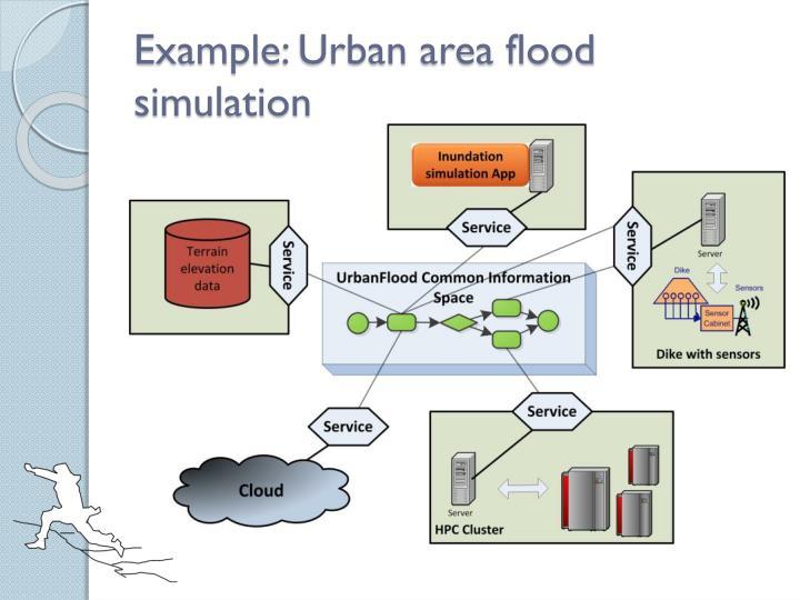Example urban area flood simulation