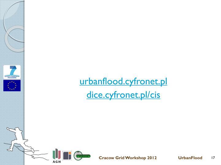 urbanflood.cyfronet.pl