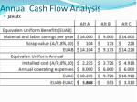annual cash flow analysis3