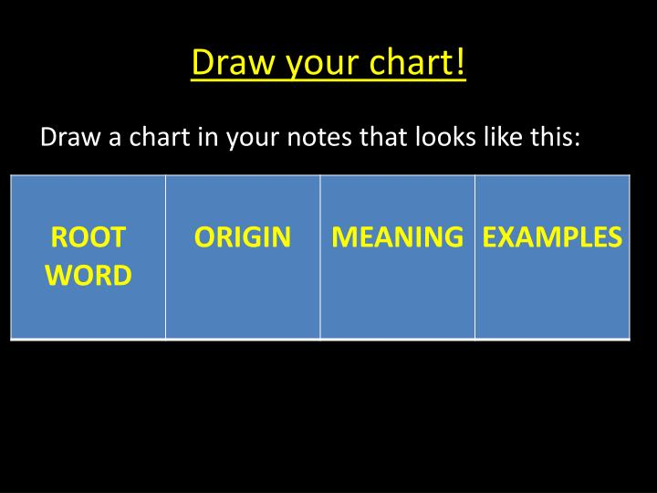 Draw your chart!