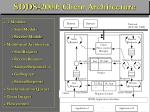 sdds 2000 client architecture