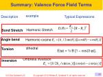 summary valence force field terms
